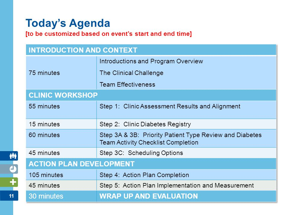 Today's Agenda [to be customized based on event's start and end time]